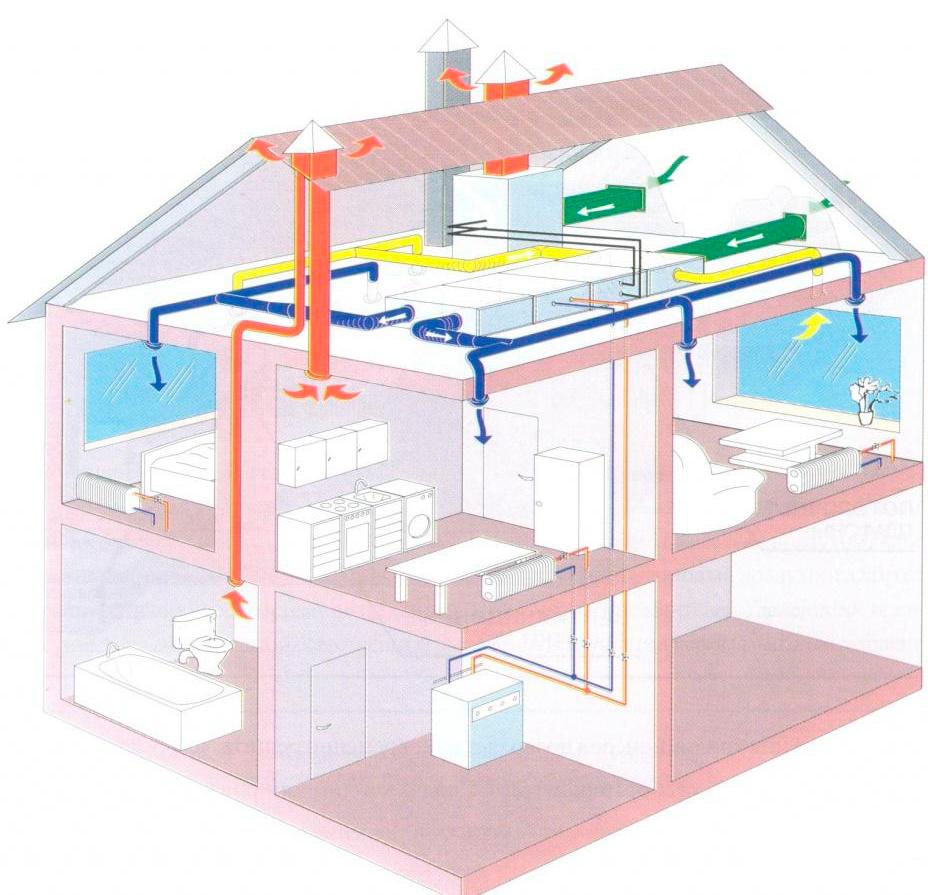 комплексная вентиляционная система миникон